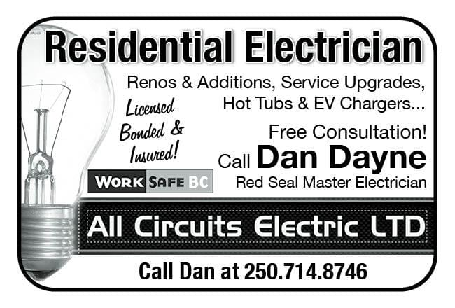 All Circuits Ad in Coffee News